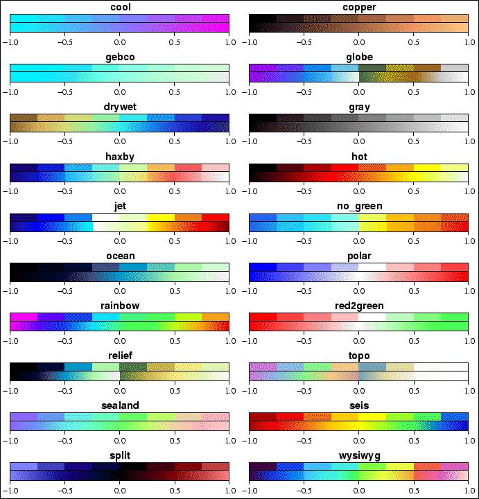 M. Built-in Color Palette Tables